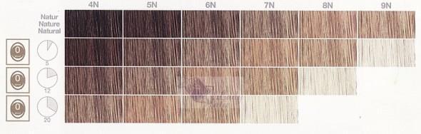 Выбираем идеальный цвет краски для бровей