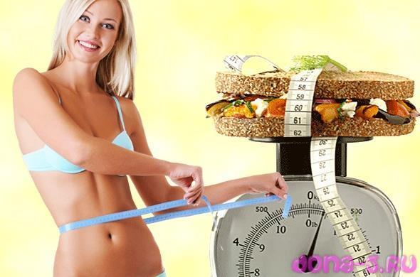 Подсчёт калорий – плюсы и минусы.
